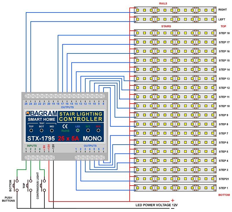 Stairs Lighting MONO Controller STX-1795 (Professional